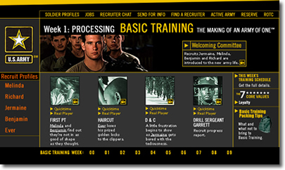 u.s. army basic training creative